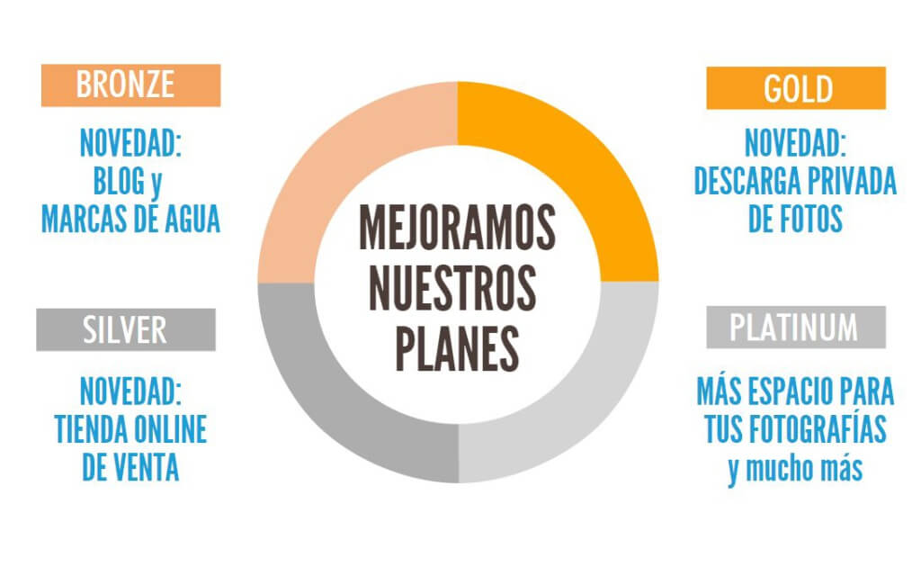 PlanesWeb05